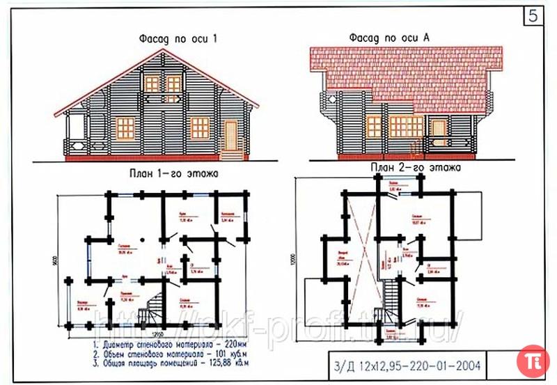 Как сделать проект для строительства дома