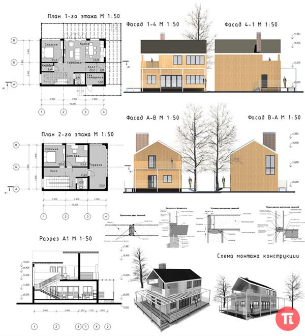 Как сделать проект индивидуального дома