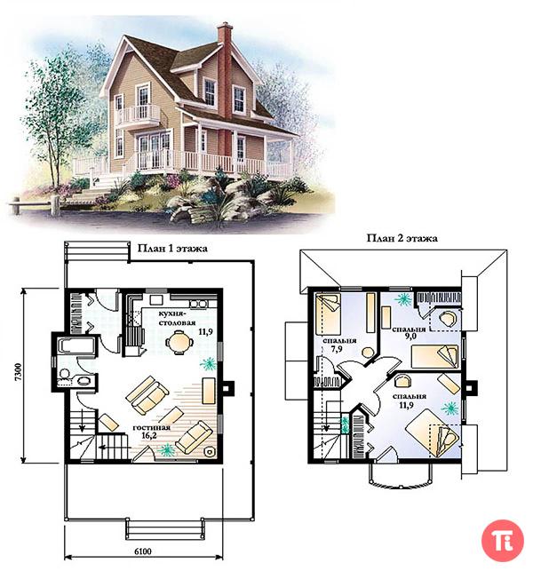 проекты одноэтажных домов площадью до 100 м2